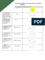 Definiciones de Circunferencias y Circulos