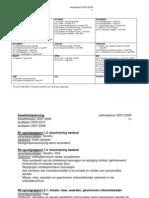 3. Kwaliteitsplan en Auditplan