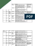 Tabel Pandantivi