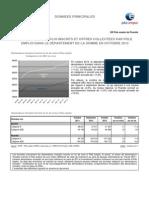 données principales Somme octobre 2012