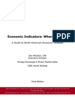 USA Canada Economic Indicators
