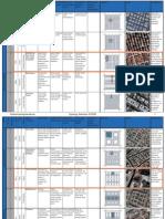 Urban Housing Typology Selection 070207