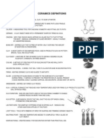 Ceramics Definitions