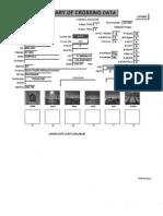 Crossing Summary Data DOTNo.796331L (1).pdf