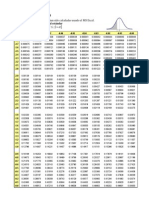 Tabla de Distribucion (Estadistica) Uni-fiis