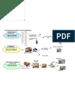 esquema ilustrado de las fases del proceso penal en venezuela