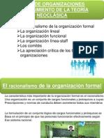 Teorias de La Organizacion