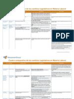Cuadro Comparativo Reforma Laboral 2012