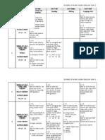 Weekly Plan Sjkc Year 1