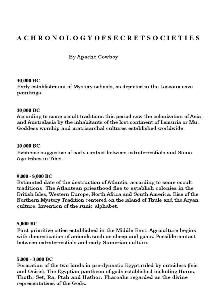 A Chronology of Secret Societies | Illuminati | Freemasonry
