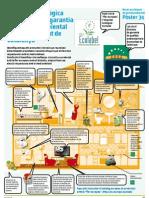 Pòster 34 L'Etiqueta ecològica i el Distintiu de garantia de qualitat ambiental de la Generalitat de Catalunya