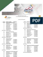 Listado de Corredores Vuelta a Ecuador