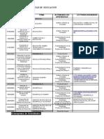 Planificación enero-mayo 2009