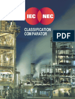 Appleton IEC NEC or