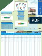 DEPARTAMENTO AMAMBAY - PRINCIPALES INDICADORES - POBLACIÓN Y VIVIENDAS - AÑO 2002 - PARAGUAY - PORTALGUARANI
