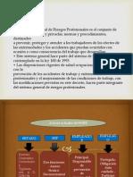 Presentación1 introduccion