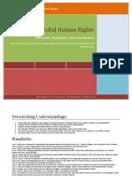 Human Rights Unit Plan