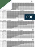 """Tabelle """"Delta Befestigung nach VDI 6036 Ak1-Ak2-Ak3"""
