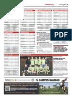 Clasificaciones de las ligas de Futbolcity en Superdeporte. 28 de noviembre 2012
