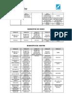 Excerto do mapa proposto pelo PROJETO DE LEI N.º 320/XII/2.ª sobre a Reorganização Administrativa do Território das Freguesias