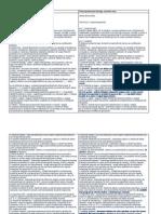 Proiect Lege, Varianta Radut 29.11.2012