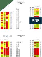 Auto Insurance - Model Factor