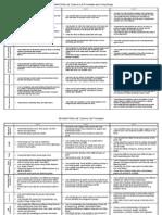 Birchfield Quigley Skills List Science Life Processes (1)