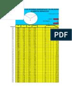 Capacidad de Cisterna Cilindrica Horizontal