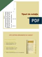 Tipuri+de+Notatie