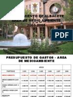 1. Datos Generales 2008