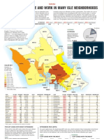 Oahu zip codes of sex offenders
