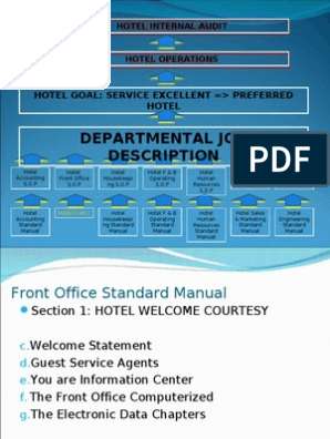 Hotel Internal Audit for Front Office | Service Industries
