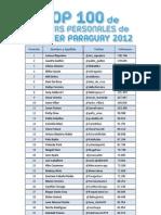 Top100-TwitterPy2012