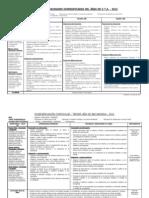 Matriz de Capacidades Diversificadas Cta 2012