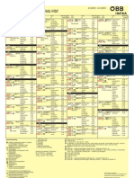 ÖBB Fahrplan Wels 2013