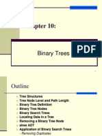 Binary Tree Illustrated