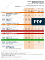ARIIX Pricelist (HK & China) | 中国和香港产品价格列表