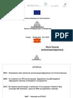 Biznis Konfederacija Na Makedonija