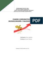 Cuadro Comparativo Microeconomia y Macroeconomia.xlsx