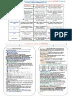 KPSS Egitim Bilimleri Orgetim Yontem Ve Teknikleri 5