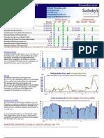 Carmel Highlands Homes Market Action Report for Real Estate Sales November 2012