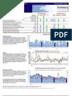 Carmel Valley Homes Market Action Report for Real Estates Sales November 2012