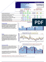 Pacific Grove Homes Market Action Report Real Estate Sales for November 2012