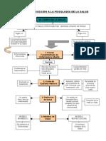 PS Salud-Trabajo de Resumen de Cap1