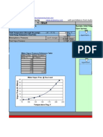 NPSH  Calculator For Process Engineer