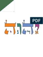 Shiviti Yichud Yhvh Adonai