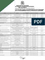 Calendario de Aplicación de la Ley 253-12.