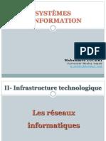 System d'information