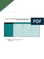 UECWO12Guia Distribucion Porcentual