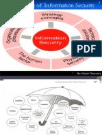 Fundamentals of Information Security